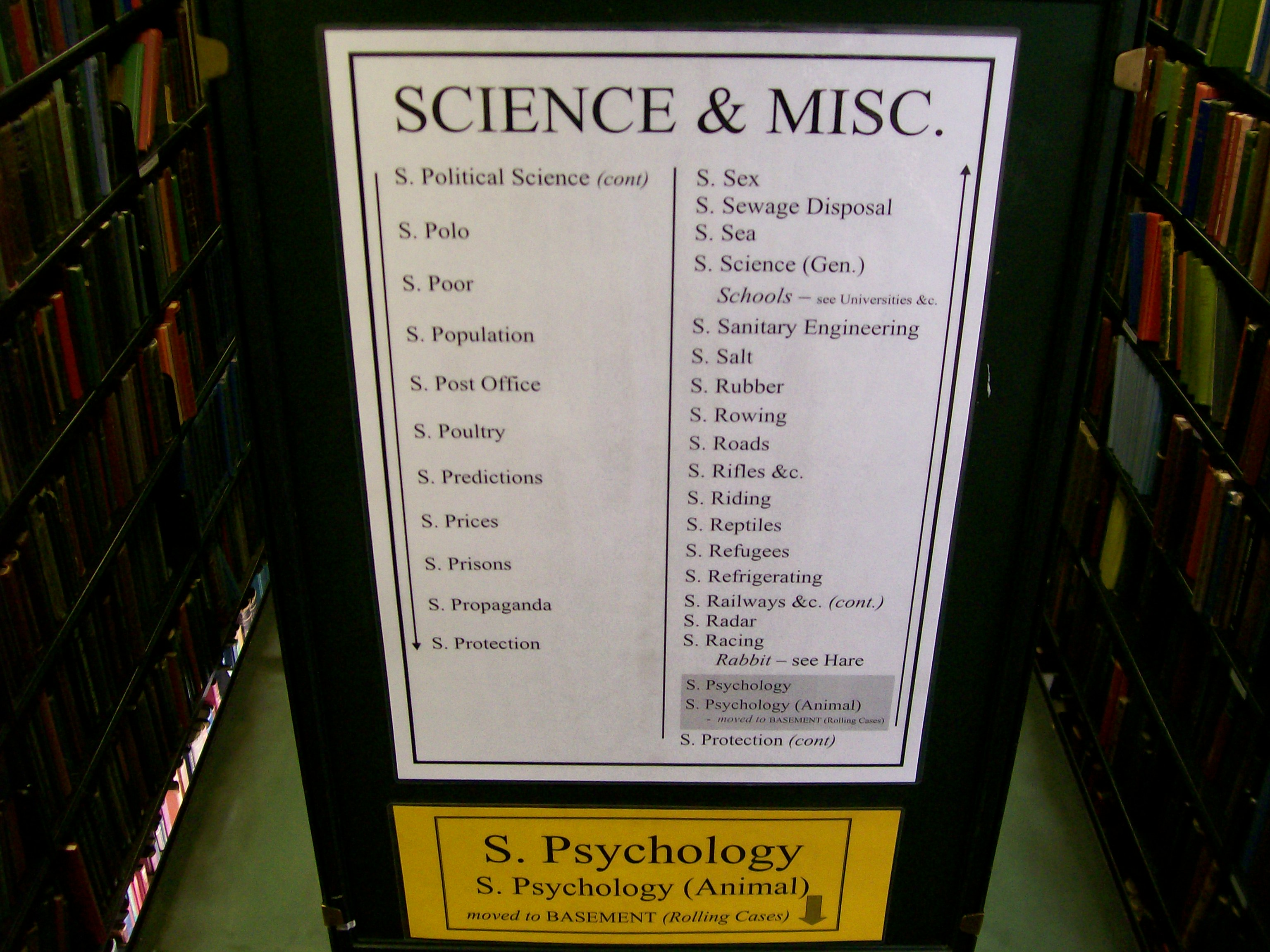 Science & Misc subject headings