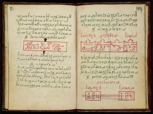 Compendium magiae innaturalis nigrae (Compendium of Unnatural Black Magic).